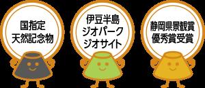 指定指定天然記念物・伊豆半島ジオパーク・ジオサイト・静岡県景観賞優秀賞受賞